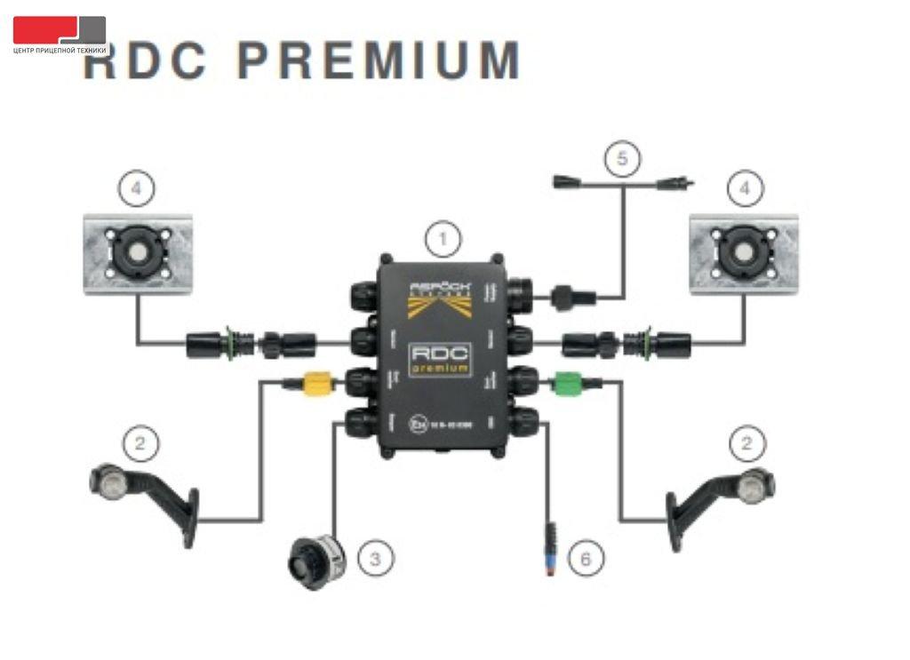 Система предотвращения наезда на препятствие Aspoeck RDC